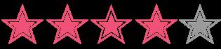 Rezension Sternebewertung 5 Sterne