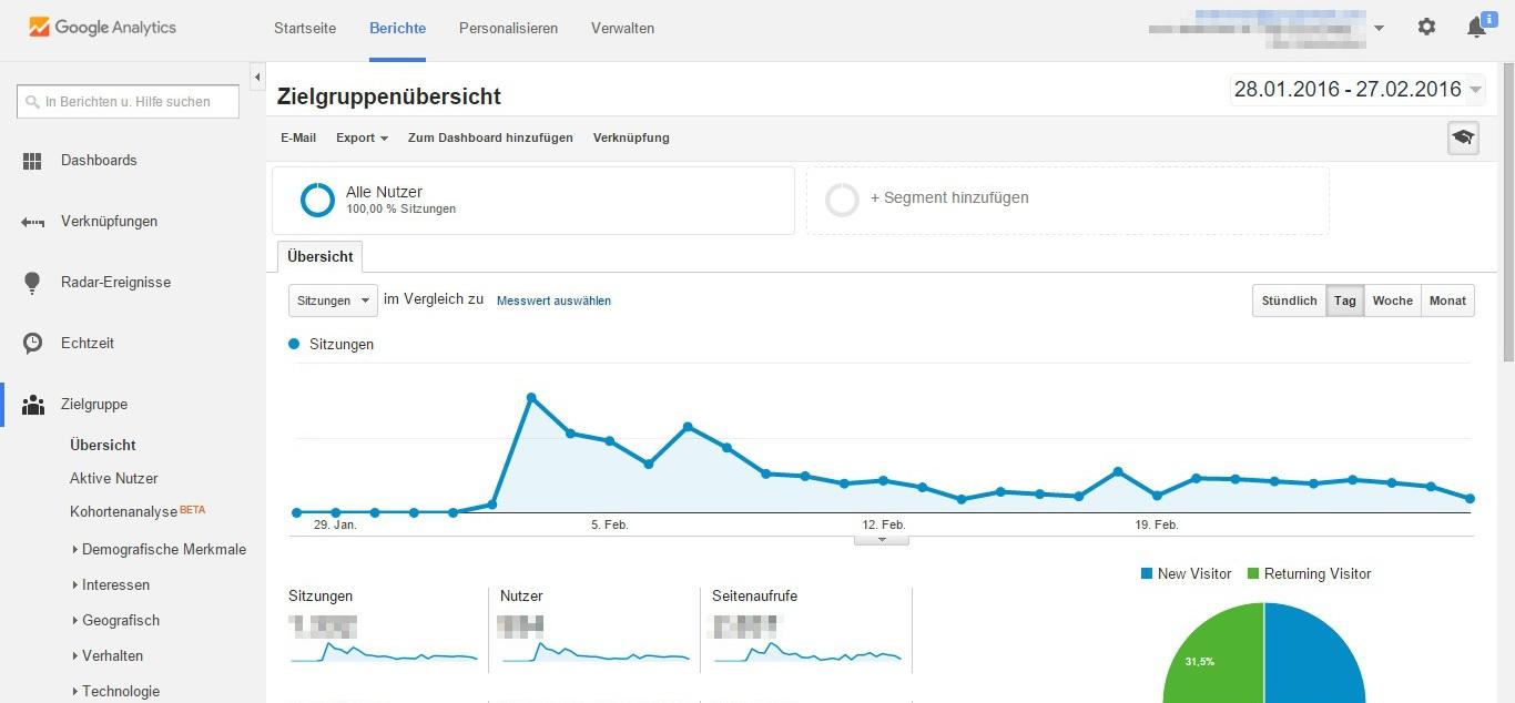 """Google Analytics: Blick auf die Übersicht von """"Zielgruppen"""""""
